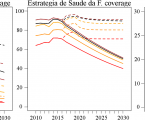 Child morbidity and mortality associated with alternative policy responses to the economic crisis in Brazil: A nationwide microsimulation study