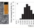 Efekt selenových nanočástic vkomplexech sCekolem na patogenní bakteriální kultury a kvasinky