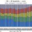 Populační screening kolorektálního karcinomu v České republice