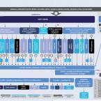 Konsenzuálny terapeutický algoritmus pre diabetes mellitus 2. typu (v súlade sSPC, aktuálnym znením indikačných obmedzení aodporúčaní ADA/EASD)