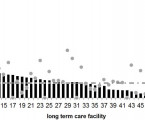 Methicillin-Resistant <i>Staphylococcus aureus</i> in Saarland, Germany: The Long-Term Care Facility Study