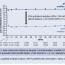 Studie Fourier: Přinesla málo nebo moc? Nebo