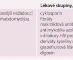 Polyfarmakoterapie ve stáří – lékové interakce nejčastěji předepisovaných lékových skupin v kardiologii