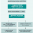 Endokrinní orbitopatie: aktuální pohled klinického endokrinologa
