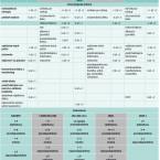 Lieková a herbálna hepatotoxicita: prehľad klinických klasifikácií