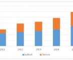 Poranění hrudníku na I. chirurgické klinice LF MU a FN USA v Brně (vyhodnocené období 1. 1. 2011 až 31. 12. 2015)