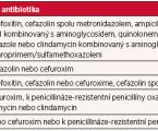 Možnosti prevence nozokomiálních nákaz u pacientů před závažnými chirurgickými výkony