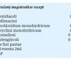 Maturogeneze Část 2. Výplachové protokoly, medikace uvnitř kanálku<br>(Přehledový článek)