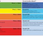 A brief commentary on the new recommendations for the treatment of hypertension in the US<br>2017 ACC/AHA High Blood Pressure Guideline