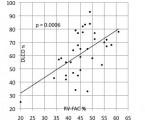Deformační analýza pravé komory pomocí speckle tracking echokardiografie  vdiagnostice plicní arteriální hypertenze upacientů se systémovou sklerodermií asmíšeným onemocněním pojiva