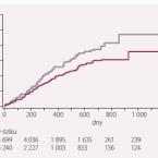 SGLT2(glifloziny) antidiabetika, antihypertenziva nebo léky na srdeční selhání?