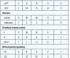 Význam exprese galektinu-3 uglotického dlaždicobuněčného karcinomu hrtanu