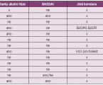 Sérové biomarkery uaxiálních spondyloartritid