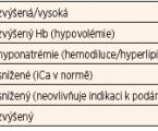Nefrotický syndrom v dětském věku