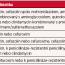 Možnosti prevence nozokomiálních nákaz u pacientů před