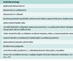 Jak (s)tvořit spolupracujícího pacienta pro antihypertenzní a hypolipidemickou léčbu