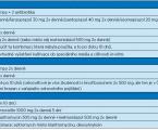 Vředová choroba žaludku a dvanácterníku a infekce Helicobacter pylori u starší populace