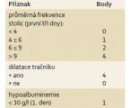 Doporučené postupy chirurgické léčby pacientů sidiopatickými střevními záněty– 3. část: ulcerózní kolitida, indikace koperaci