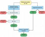 Praktická aplikace klinických kritérií pro uznání onemocnění bederní páteře z přetěžování za nemoc z povolání