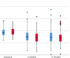 Health insurance coverage with or without a nurse-led task shifting strategy for hypertension control: A pragmatic cluster randomized trial in Ghana