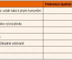 """Podmínky pro program """"Nekuřácké domovy"""": předběžné výsledky"""