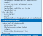 Hyponatremia in older patients, specifics in diagnostics and treatment