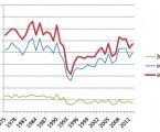 Historický a spoločenský vývoj názorov na samovraždu