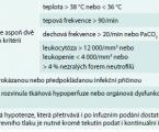 Development of views on pathophysiology of sepsis
