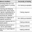 Společné stanovisko českých odborných společností ke konsensu European Atherosclerosis Society aEuropean Federation of Clinical Chemistry and Laboratory Medicine kvyšetřování krevních lipidů akinterpretaci jejich hodnot