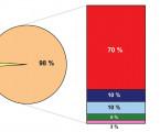Onkopatologické aspekty inaktivace genů  BRCA1 aBRCA2 vnádorech ovaria,  děložní tuby apánevního peritonea