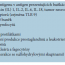 Využití antimalarik vdermatologii