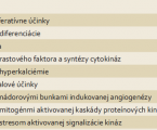 Úloha vápnika a vitamínu D při prevencii kolorektálneho karcinómu