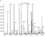 Složení mastných kyselin u Iris sibirica