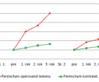Functional results of pyeloplasty performed in infancy