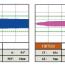 Úloha antitrombínu a tromboelastometrie v manažmente počínajúcej
