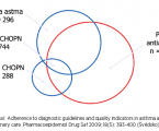 Quality of health care in patients with asthma: How can be the claims data used?