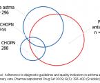 Kvalita zdravotní péče u pacientů sastmatem – jak lze využít databáze pojišťoven?