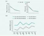 Klinická účinnost abezpečnost bazálního inzulinového analoga glarginu vléčbě pacientů sdiabetes mellitus 2. typu