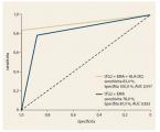 Možnosť vynechania enterobioptických vyšetrení detí a adolescentov s podozrením na celiakiu v zmysle odporúčaní ESPGHAN