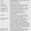 Guidelines pro léčbu renálního karcinomu