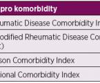 Komorbidity u spondyloartritid