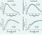 Faster Insulin Aspart – a new prandial insulin analogue