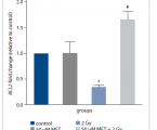Anti-apoptotický mechanizmus metforminu proti apoptóze indukované ionizujícím zářením v mononukleárních buňkách lidské periferní krve