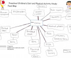 Perceptions of nursery staff and parent views of healthy eating promotion in preschool settings: an exploratory qualitative study