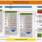 Moderní farmakologická léčba diabetes mellitus 2. typu