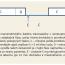 Vplyv nitroglycerínu na manometrické parametre u pacientov