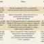 Moderní léčba karcinomu jícnu, gastroezofageální junkce a