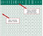 Statistika vbiomedicínském výzkumu I