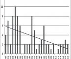 Profesionálne nádorové ochorenie vo Východoslovenskom regióne