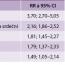 Kardiovaskulární změny v těhotenství IIPreeklampsie a její